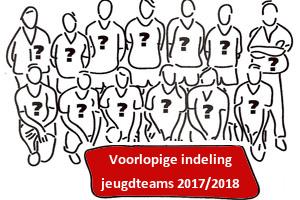 Voorlopige teamindeling junioren 2016-2017